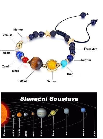 Vesmírný náramek Sluneční soustava